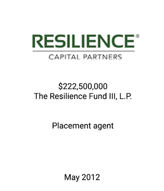 Resilience Capital Partners Closes the Resilience Fund III at $222.5 Million, Exceeding Target